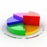 Storage System Optimization